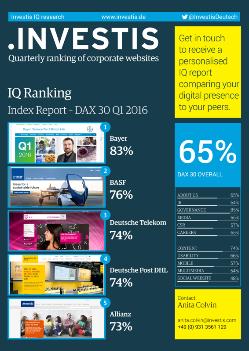 DAX-Q1-2016-index-report