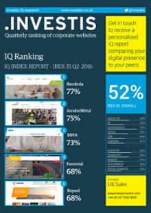 IBEX 35 Q2 2016 index report