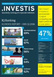 OBX IQ REPORT Q1 2016-1.png