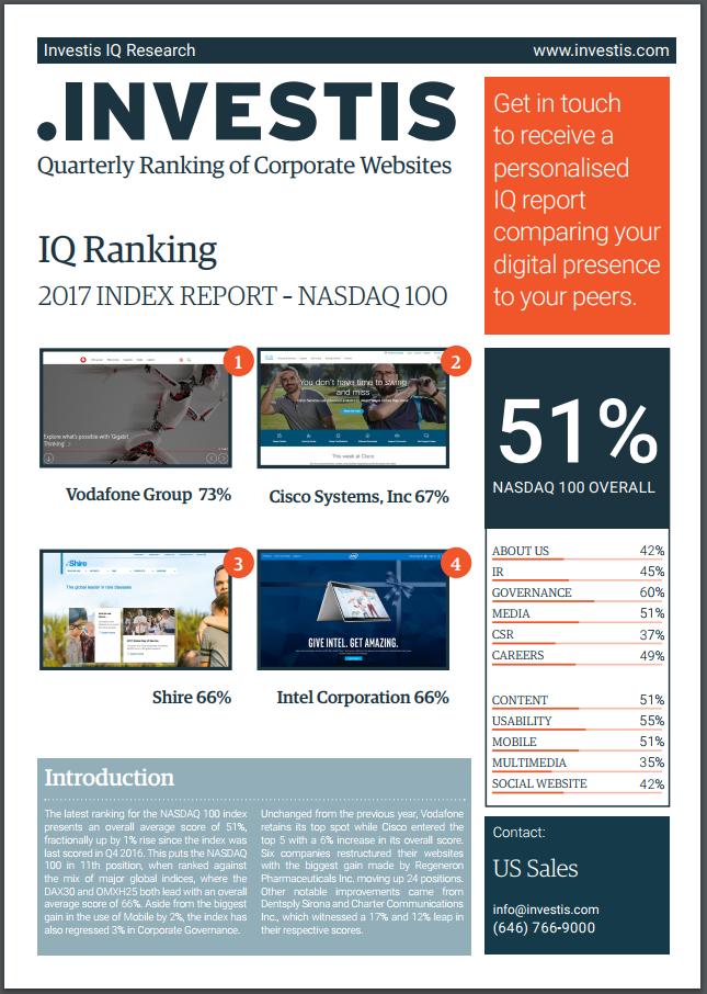 NASDAQ 100 2017